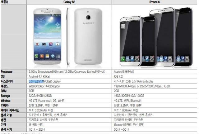 iphone6-galaxys5