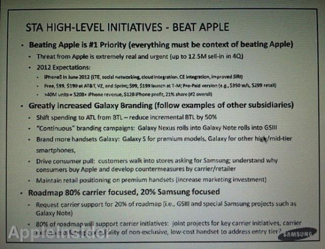 AvS.Samsung.2012
