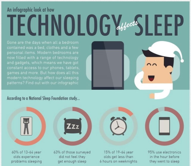 sleep info