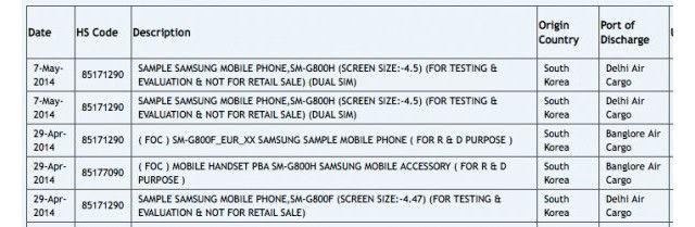 Samsung-Galaxy-S5-Mini-Dual-SIM