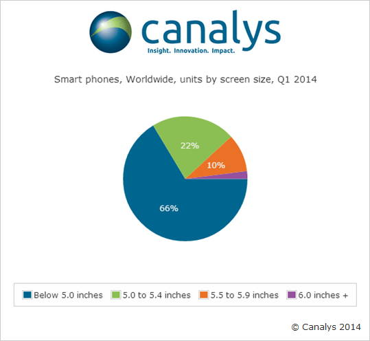 canalysscreensize