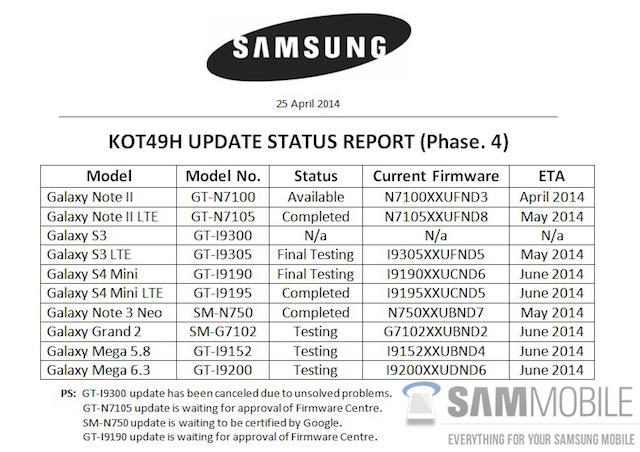 samsung-kitkat-update-list