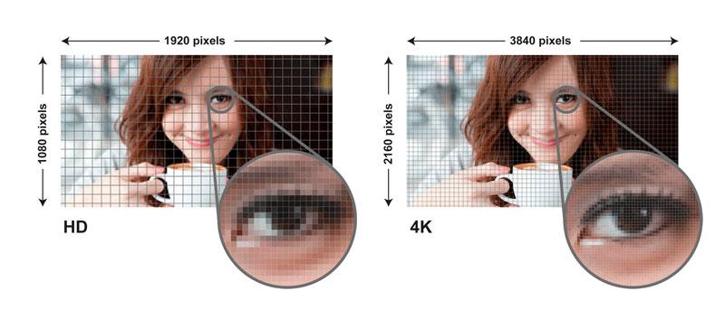 1920-pixels-vs-3840-pixels