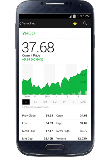 New Yahoo Finance App For Android | Ubergizmo