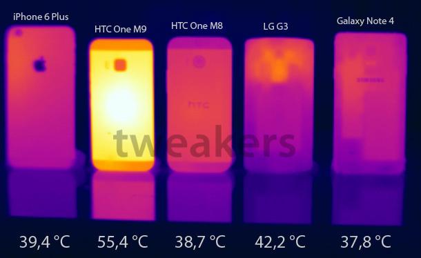 HTC-One-M9-Snapdragon-810-overheating-test-tweakers