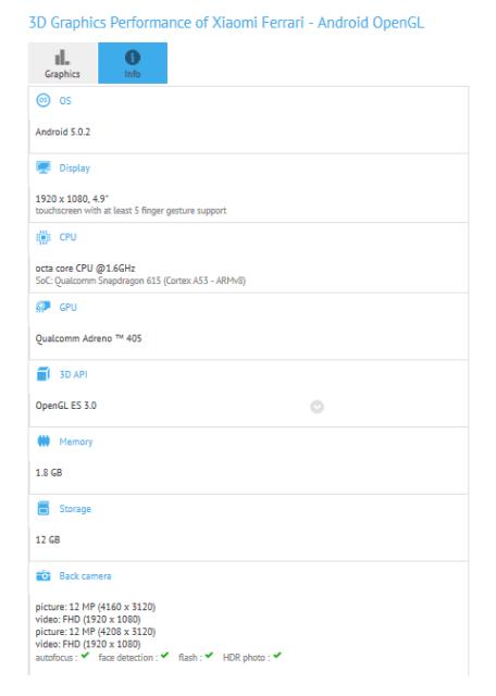 Xiaomi GFX Benchmark Mi 4i