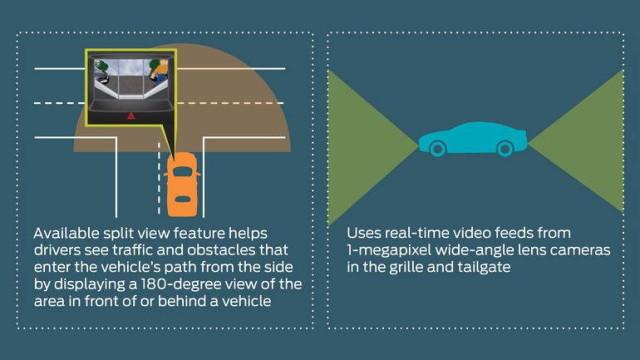 ford-split-view-camera-looks-around-corners