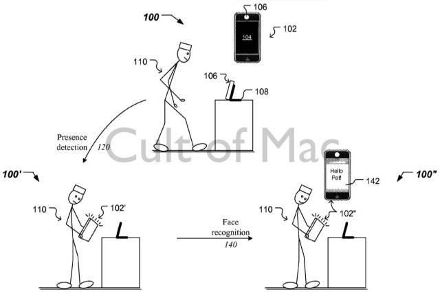 selfie patent
