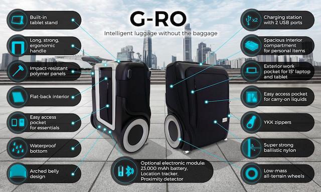 gro-luggage