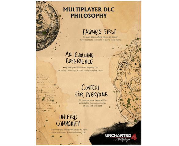 uncharted-4-multiplayer