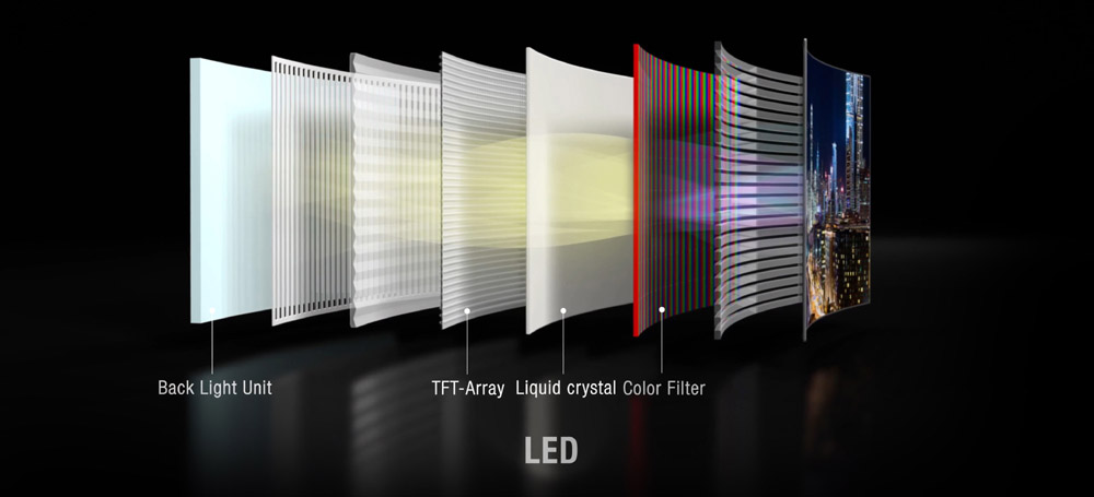 lcd-led-display-layers