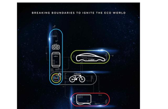 leeco-us-launch