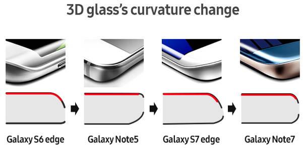 galaxynote7-feature-design-main