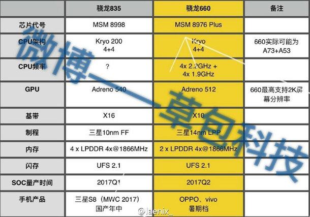 snapdragon-835-specs