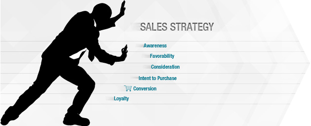 3 Reasons Why Sales Reps Should Rethink Their Digital Strategy