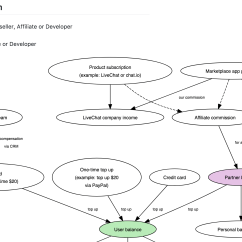 Labeled Diagram Of Octopus Dodge Neon Motor Mount Livechat For Developers Blog Meet Internal
