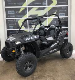 2019 polaris rzr s 900 eps in grimes iowa photo 1 [ 1920 x 1440 Pixel ]