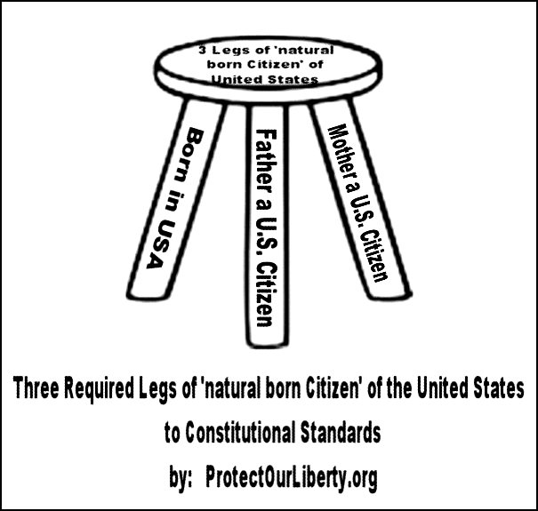 The Three Legged Stool Test & Analogy for Natural born