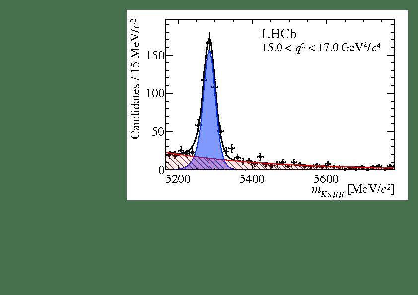 Measurements of the S-wave fraction in $B^{0}\\rightarrow K^{+}\\pi^{-}\\mu^{+}\\mu^{-}$ decays and the $B^{0}\\rightarrow K^{\\ast}(892)^{0}\\mu^{+}\\mu ...