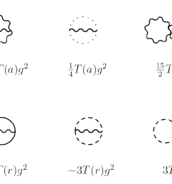 the feynman diagrams for the two loop cosmological constant in the effective  [ 1409 x 575 Pixel ]