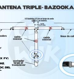 bazooka 9022 wiring diagram wiring library bazooka 9022 wiring diagram