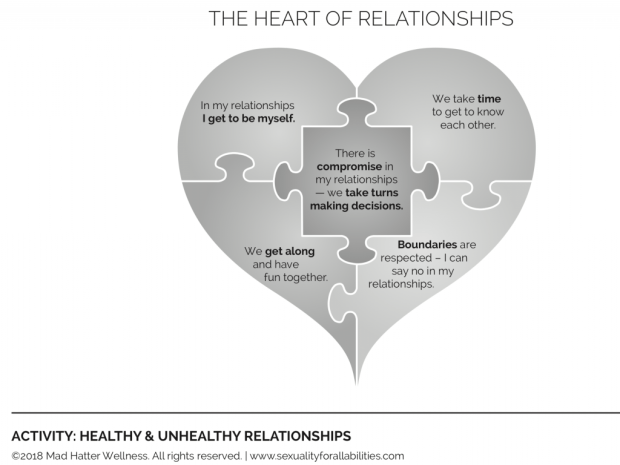 Heart of Relationships - Katie Thune