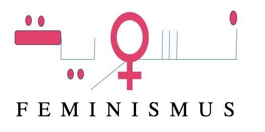 Islamischer Feminismus – ein Paradoxon?