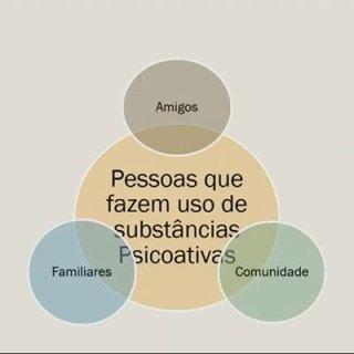 """Assista o seminário """"Abuso de Substâncias no Brasil"""" na Fiocruz-RJ"""