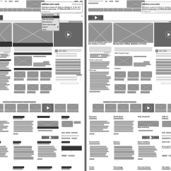 Website Wireframe Diagram Example Translation Vs Transcription Venn Improve Conversions The Moment Your Site Goes Live