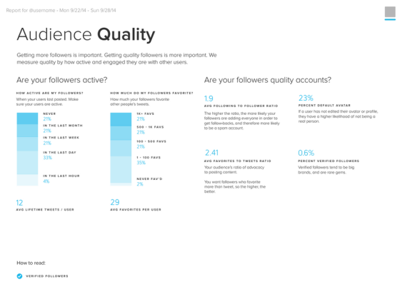 Sumall reports audience quality