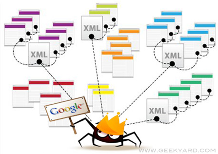 How To Get Google To Index My Website
