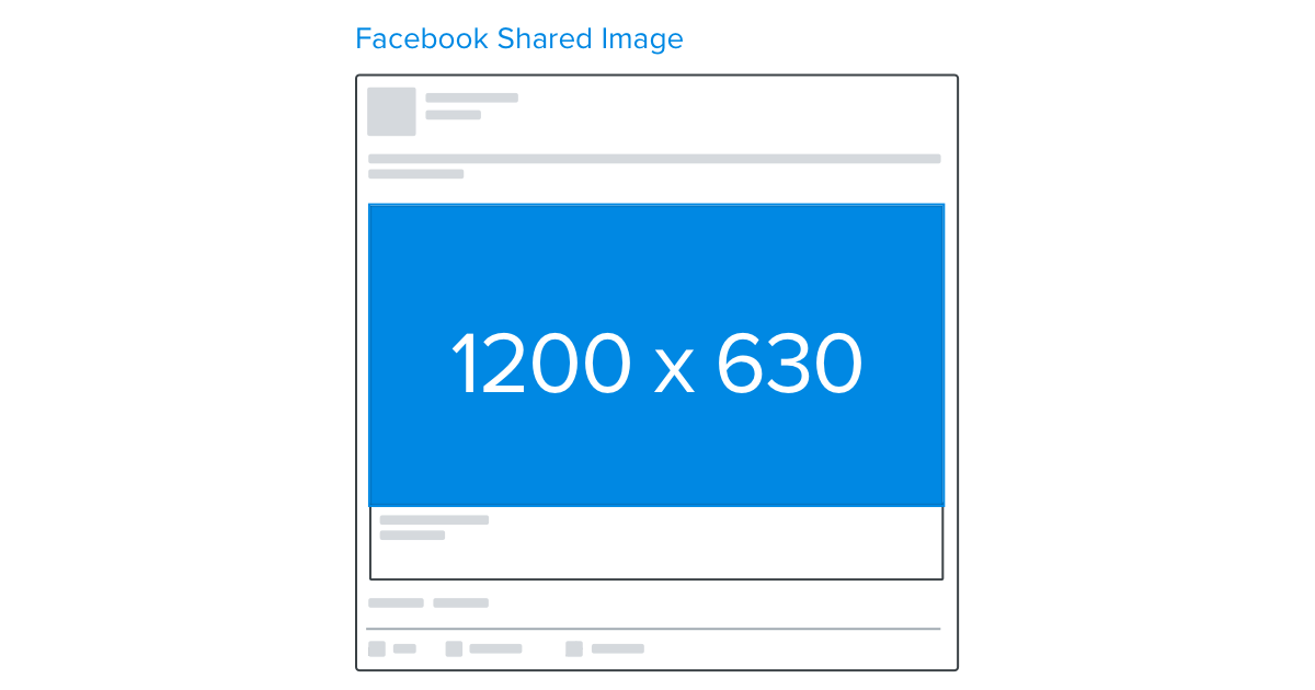 social media image sizes dimensions