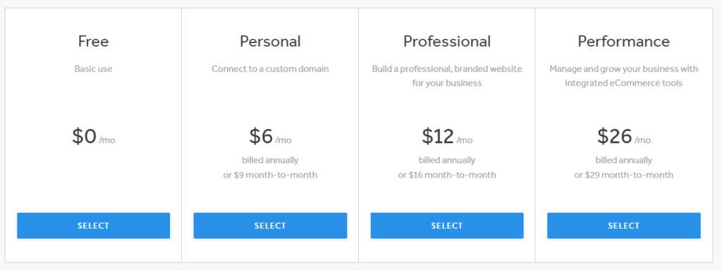 Weebly Pricing 1 Twin Front