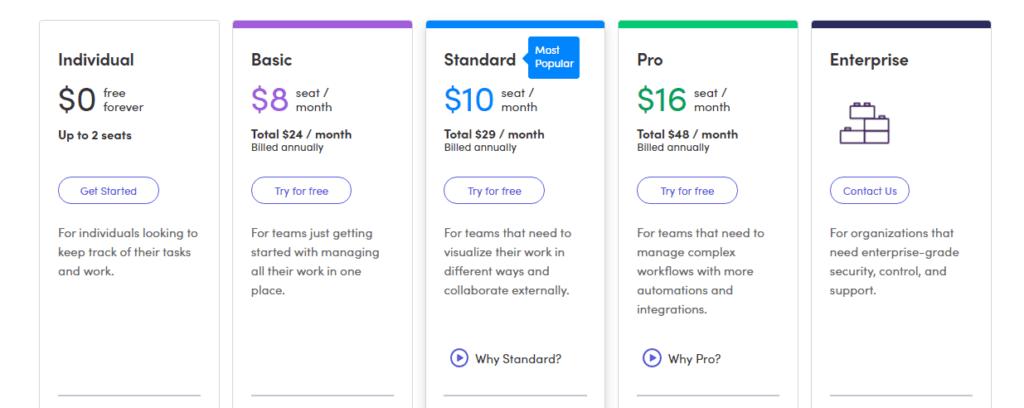 mondaydotcom pricing Twin Front