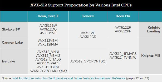 XeonPhi_tabela2