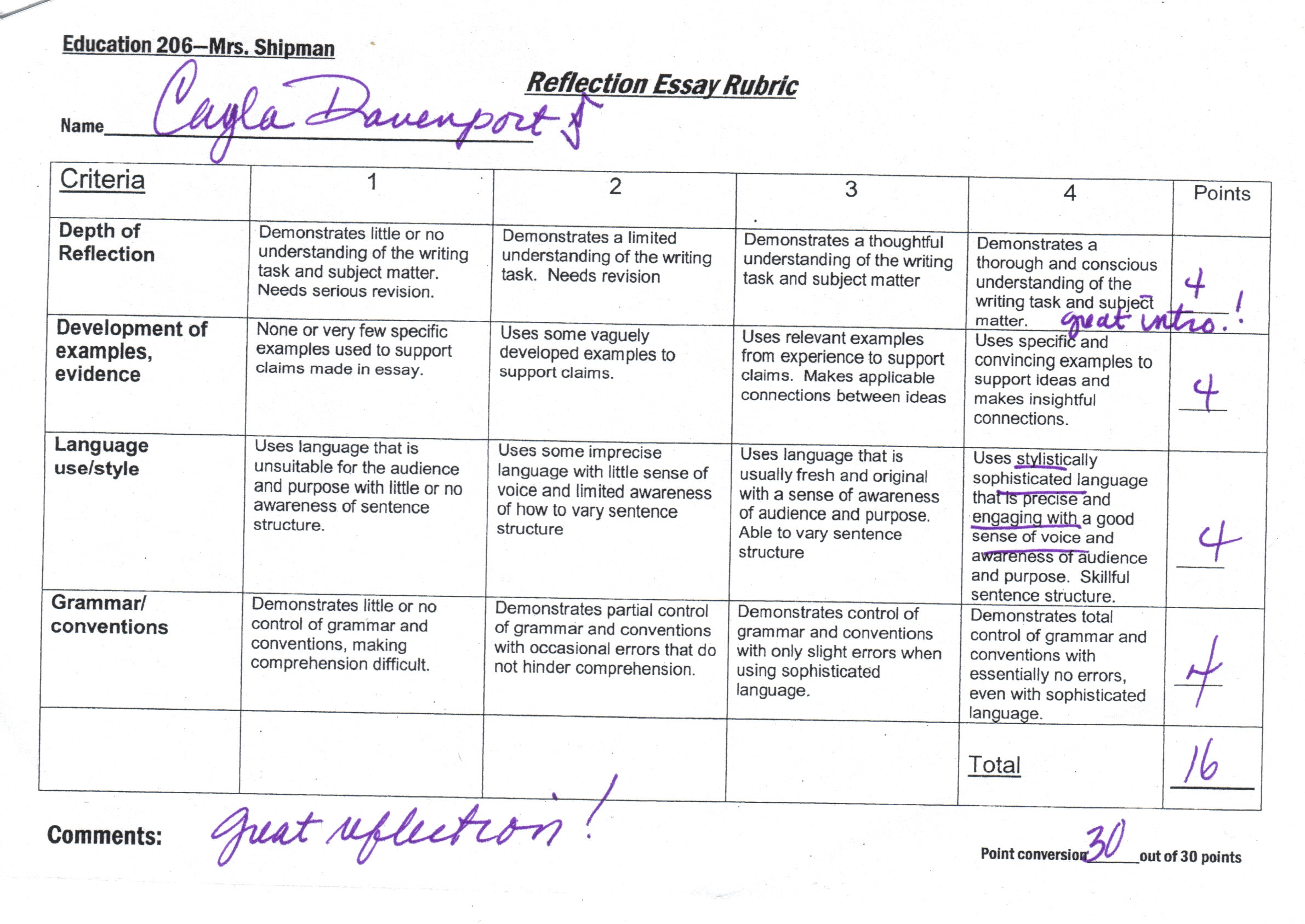 writing rubrics for college essays 91 121 113 106 writing rubrics for college essays