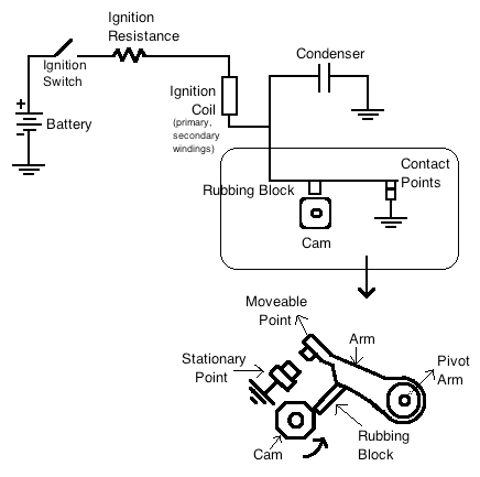 Electronic Circuit Diagrams Explained Clemson Vehicular Electronics Laboratory Ignition Systems