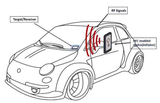 Clemson Vehicular Electronics Laboratory: AuE 835 Student