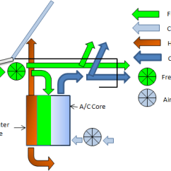 Automotive Hvac Diagram Ceiling Fan Wiring One Switch Clemson Vehicular Electronics Laboratory Cabin Environment Controls System