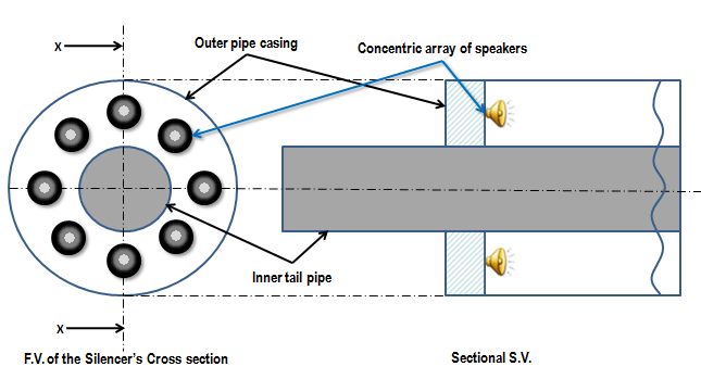cross section diagram of muffler 1979 camaro wiring clemson vehicular electronics laboratory active exhaust noise block cancelation