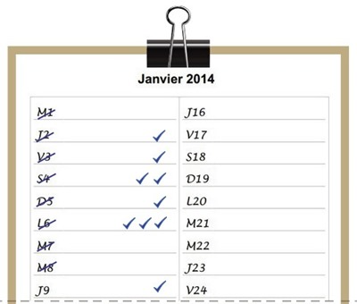 calendrier de performance 2014