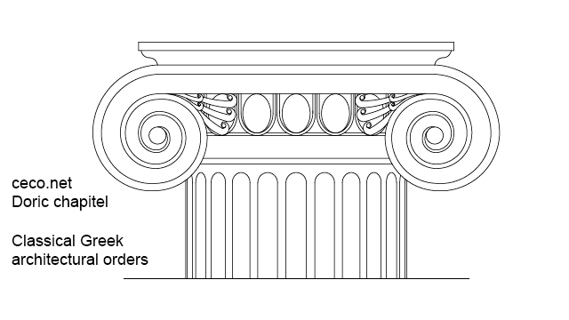 Autocad drawing Ionic chapitel classical greek