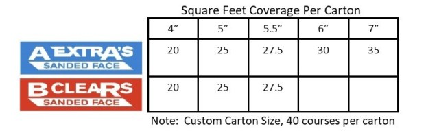 Sidewall Shingle Square Foot Coverage Per Carton Chart