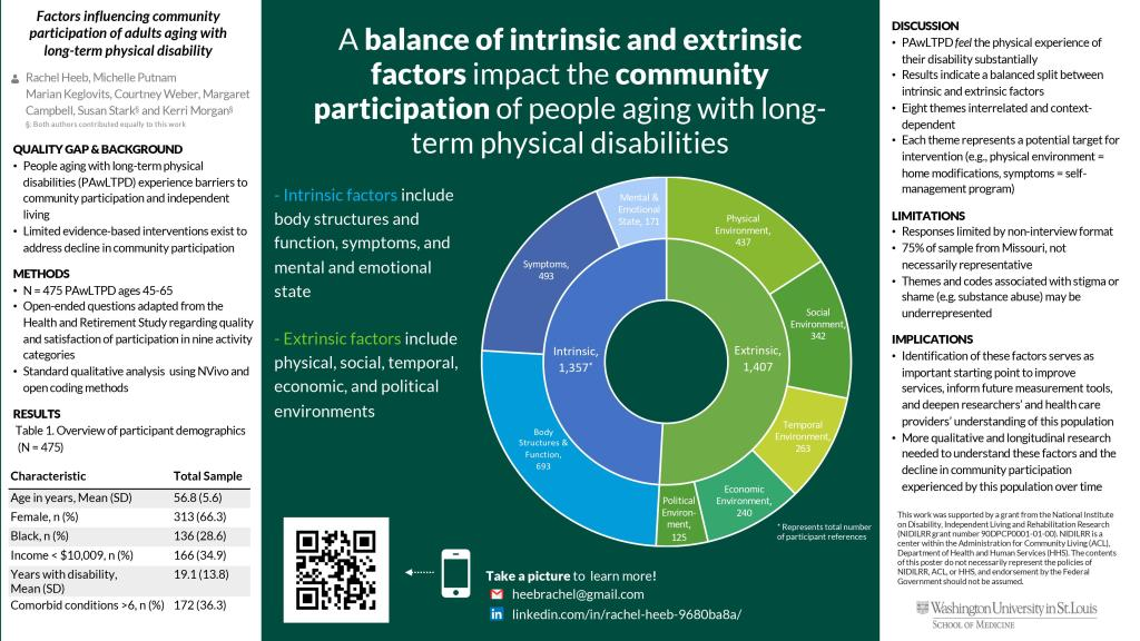 """Scholarly poster: """"A Balance of Intrinsic and Extrinsic Factors Impact the Community Participation of People Aging with Long-Term Physical Disabilities"""""""