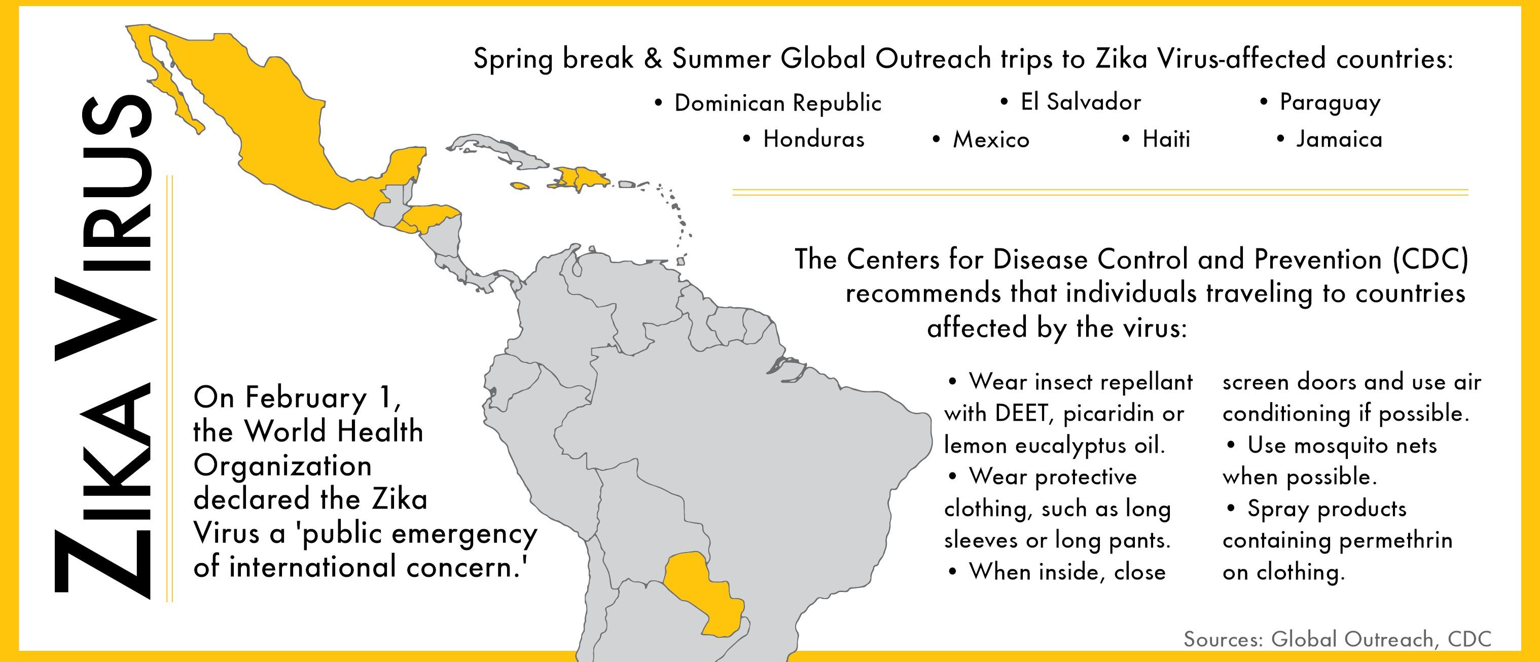 Zika Virus Infographic