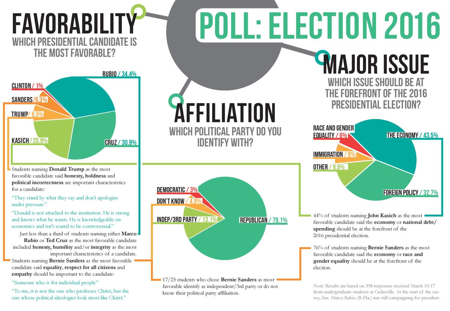 March Poll Graphic_Revised2-page-001