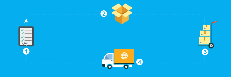 12 Magento 2 Shipping Extension to Streamline your
