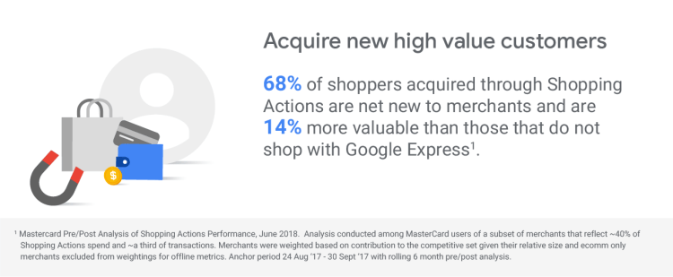 exposure to your product / selling on google express