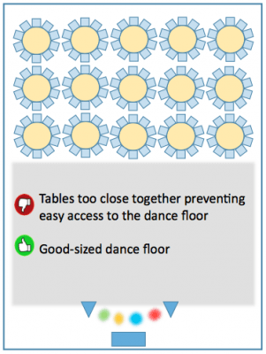 Diagram of a room with tables too close together