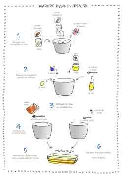 recettee illustrée marbré d'anniversaire